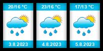 Výhled počasí pro místo Bohušovský rybník na Slunečno.cz