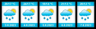 Výhled počasí pro místo Sirotek na Slunečno.cz