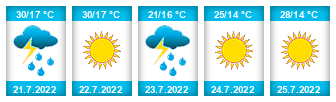 Výhled počasí pro místo Ledenice na Slunečno.cz