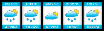 Výhled počasí pro místo Lysice na Slunečno.cz