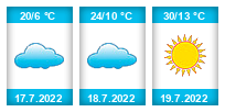 Výhled počasí pro místo Ještěd na Slunečno.cz