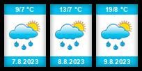 Výhled počasí pro místo Železná Ruda - Belveder na Slunečno.cz