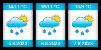 Výhled počasí pro místo Větrov (ski areál) na Slunečno.cz