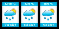 Výhled počasí pro místo Mostek (ski areál) na Slunečno.cz