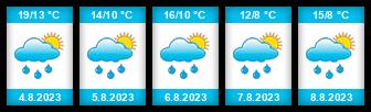Výhled počasí pro místo Smržovka (ski areál) na Slunečno.cz