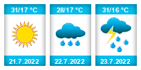 Výhled počasí pro místo Mezivodí na Slunečno.cz
