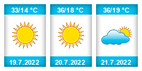 Výhled počasí pro místo Nosislav na Slunečno.cz