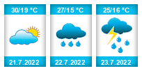 Výhled počasí pro místo Svratka (ski areál) na Slunečno.cz