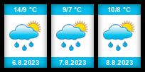 Výhled počasí pro místo Pernink - Nad nádražím na Slunečno.cz