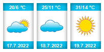 Výhled počasí pro místo Krupka (ski areál) na Slunečno.cz
