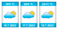 Výhled počasí pro místo Hluboká (ski areál) na Slunečno.cz