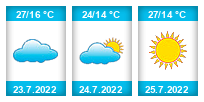 Výhled počasí pro místo Heroltice (ski areál) na Slunečno.cz