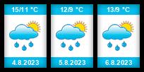 Výhled počasí pro místo Karlov - Čertova hora na Slunečno.cz