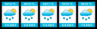 Výhled počasí pro místo Hvězda na Slunečno.cz