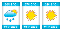 Výhled počasí pro místo Rohlík (Rabštejnská Lhota) na Slunečno.cz