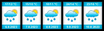Výhled počasí pro místo Svatava na Slunečno.cz