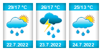 Výhled počasí pro místo Ježkův rybník na Slunečno.cz