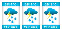 Výhled počasí pro místo Šibeniční rybník na Slunečno.cz