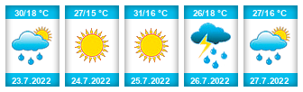 Výhled počasí pro místo Březová u Uherského Brodu na Slunečno.cz