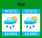 Počasí Bílá (Beskydy) - Slunečno.cz