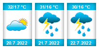 Výhled počasí pro místo Blato na Slunečno.cz