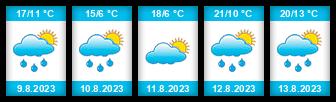 Výhled počasí pro místo Strazne na Slunečno.cz
