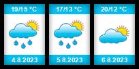 Výhled počasí pro místo Nove Hute na Slunečno.cz