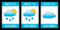 Výhled počasí pro místo Červený Újezd (okres Benešov) na Slunečno.cz