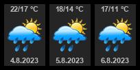 Počasí Dolní Benešov - Slunečno.cz