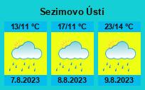 Počasí Sezimovo Ústí - Slunečno.cz