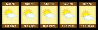 Počasí Krásná (okres Frýdek-Místek) - Slunečno.cz