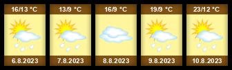 Počasí Trojanovice - Slunečno.cz