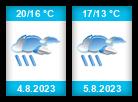 Počasí Konětopy