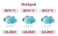 Počasí Hrabyně - Slunečno.cz
