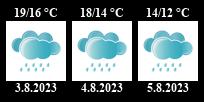 Dlouhodobá předpověď počasí