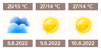 Weather in Mikulov
