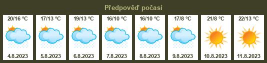 Počasí na web