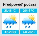 https://www.slunecno.cz/