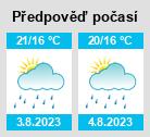 https://www.slunecno.cz/pocasi-na-web/