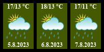 Aktuální počasí