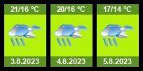 Počasí na web zdarma