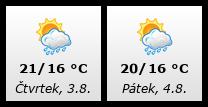 Předpověď počasí na příští dny - Slunecno.cz
