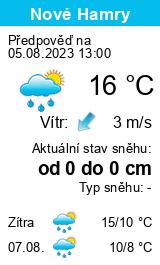 Počasí Dobřichovice - Slunečno.cz