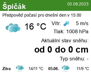 Počasí Prachatice - Slunečno.cz