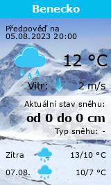 Stav sněhu - Penzion Lesní Zátiší