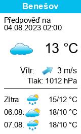 Počasí Benešov (okres Blansko) - Slunečno.cz