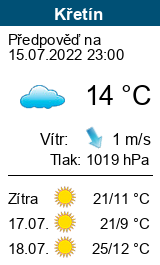 Počasí Křetín - Slunečno.cz