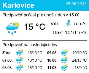 Počasí Karlovice (okres Bruntál) - Slunečno.cz