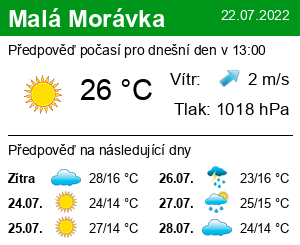 Počasí Malá Morávka - Slunečno.cz