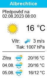 Počasí Město Albrechtice (Bruntál) - Slunečno.cz